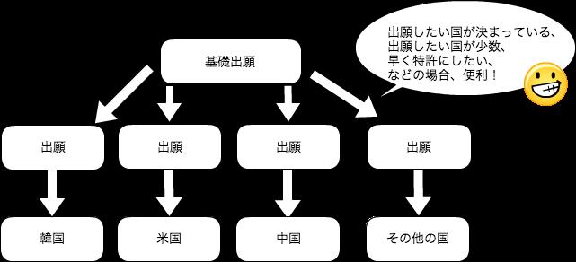 f:id:yurutokkyo:20170701233220p:plain