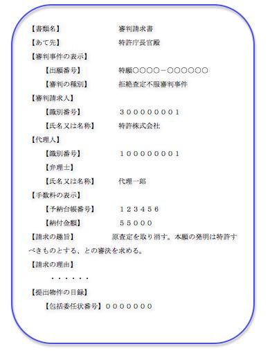 f:id:yurutokkyo:20170917160334p:plain
