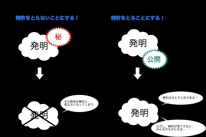 f:id:yurutokkyo:20171217190604p:plain