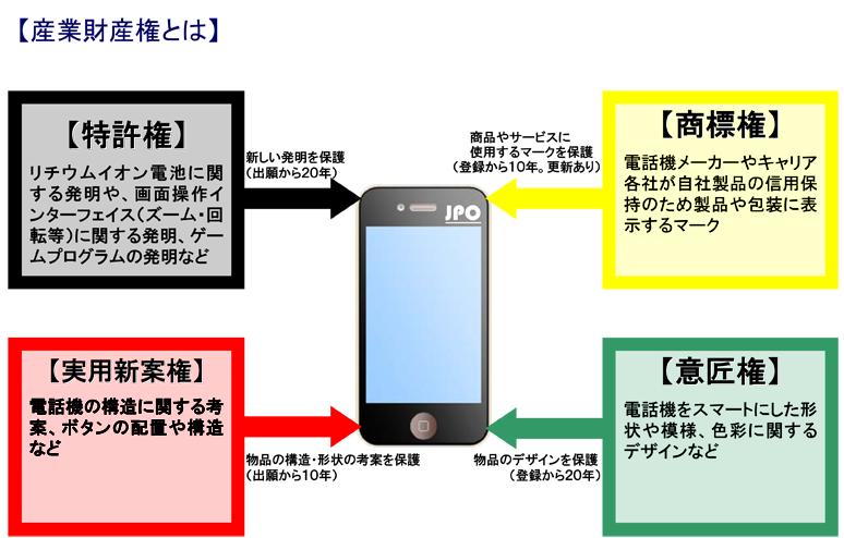 f:id:yurutokkyo:20180421231558p:plain