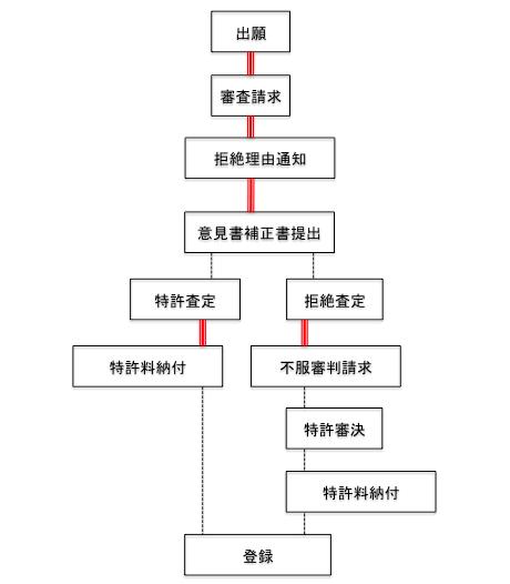 f:id:yurutokkyo:20190216192808p:plain