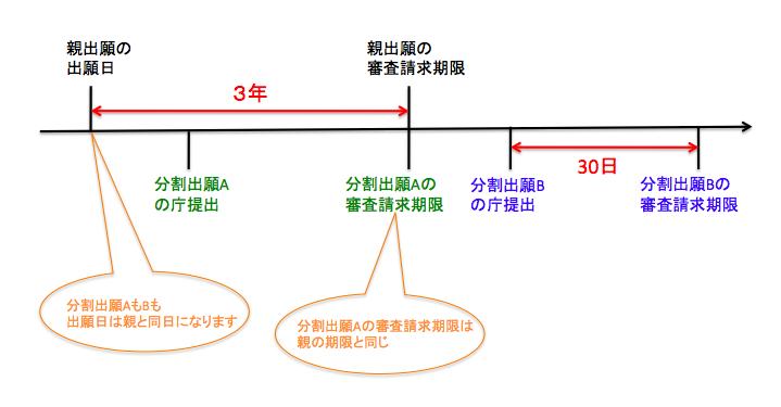 f:id:yurutokkyo:20190302153243p:plain