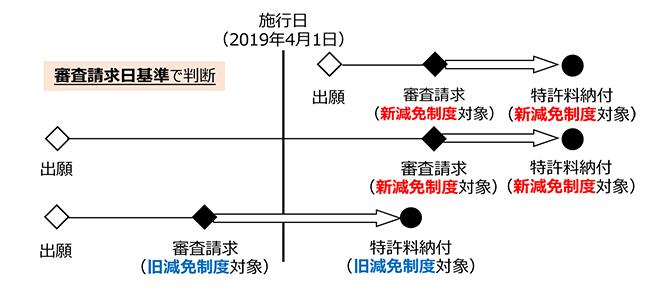 f:id:yurutokkyo:20190309201249j:plain
