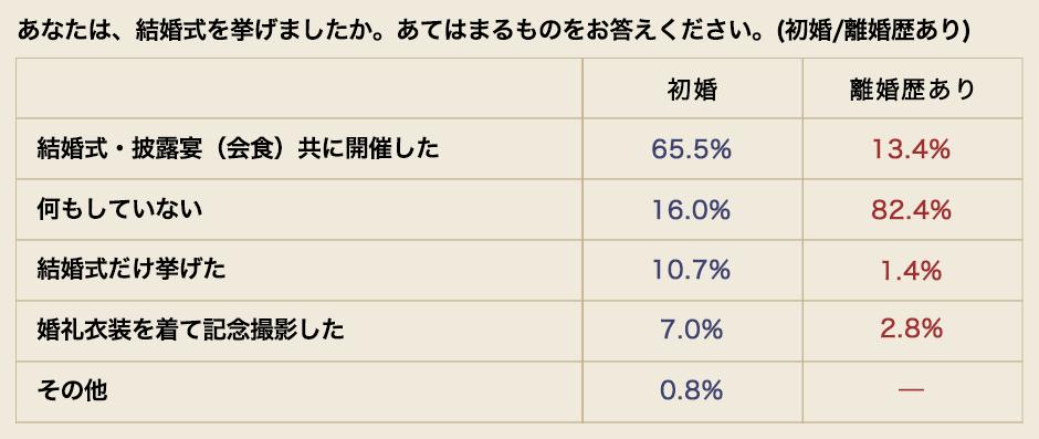 f:id:yurutto:20161119144557p:plain