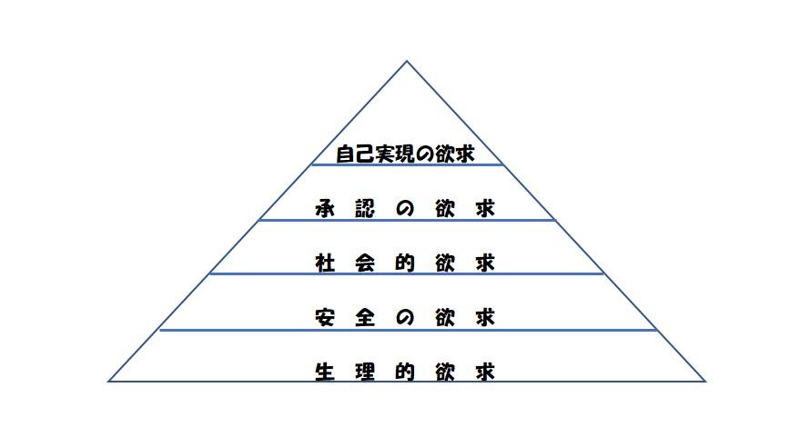f:id:yurutto:20180513235043j:plain