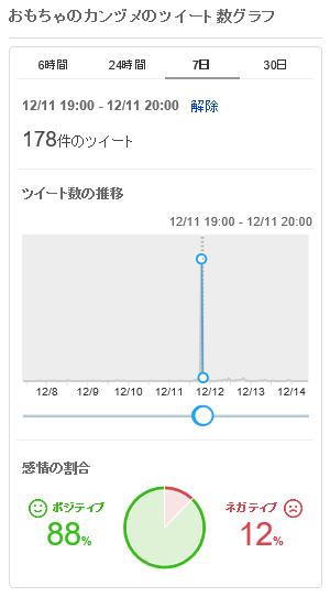f:id:yurutto15:20201220221237p:plain