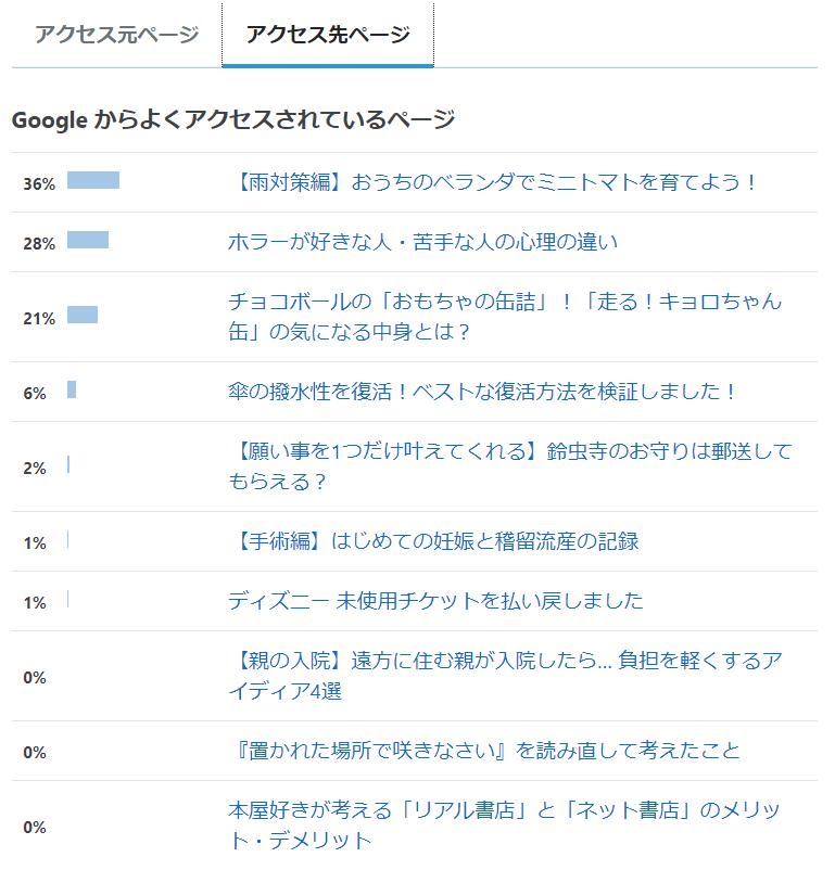 f:id:yurutto15:20210505153114p:plain