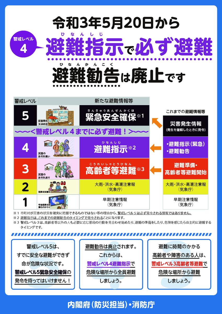 f:id:yurutto15:20210818110826j:plain