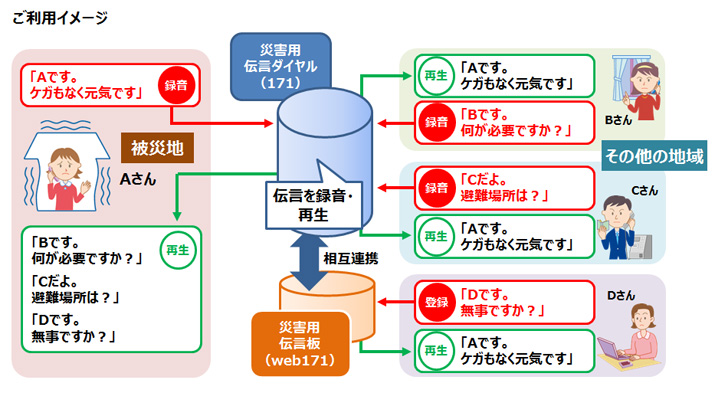 f:id:yurutto15:20210826152847j:plain