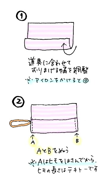 f:id:yuruyakanasakamichi:20170630223447j:image