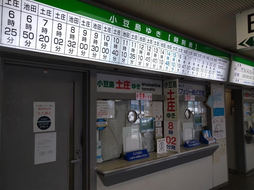 f:id:yuruyurutraveldiary:20210723160424j:image