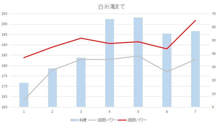 f:id:yusa2:20190425185943j:plain