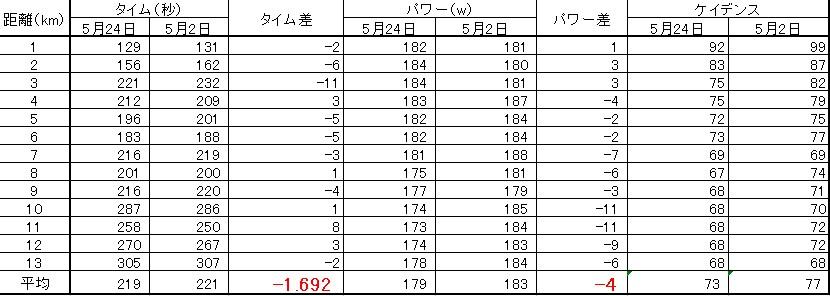 f:id:yusa2:20190524210443j:plain