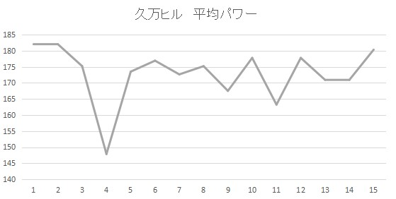 f:id:yusa2:20190801110233j:plain