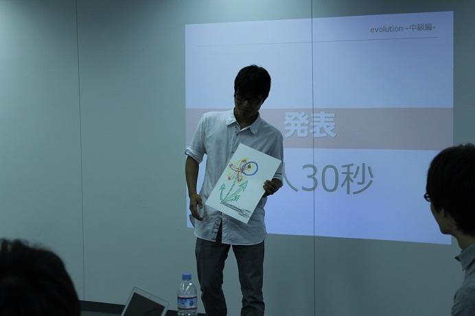 f:id:yusaku-hatanaka:20160113004643j:image:w300
