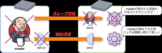 f:id:yusaku-hatanaka:20160113004716j:image:w612