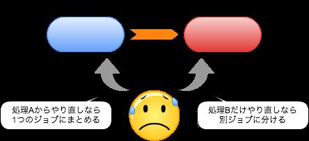 f:id:yusaku-hatanaka:20160113004725j:image:w444