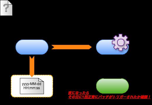 f:id:yusaku-hatanaka:20160113004730j:image:w519