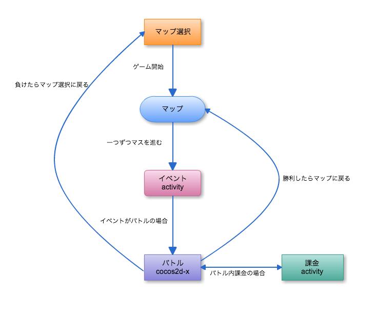 f:id:yusaku-hatanaka:20160113004911j:image:w731