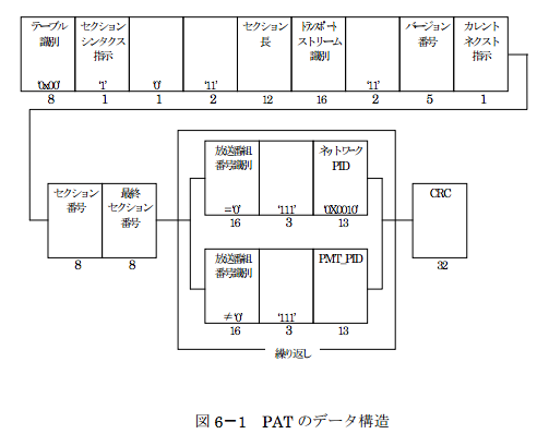 f:id:yusaku-hatanaka:20160113005008j:image:w503