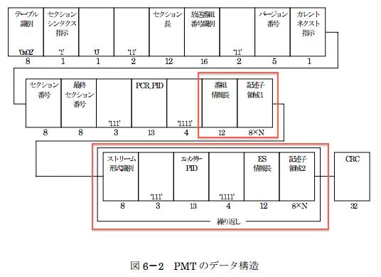 f:id:yusaku-hatanaka:20160113005013j:image:w536