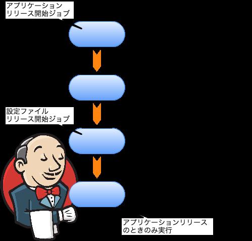 f:id:yusaku-hatanaka:20160113005207j:image:w499