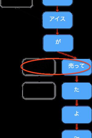 f:id:yusaku-hatanaka:20160113005322j:image:w300