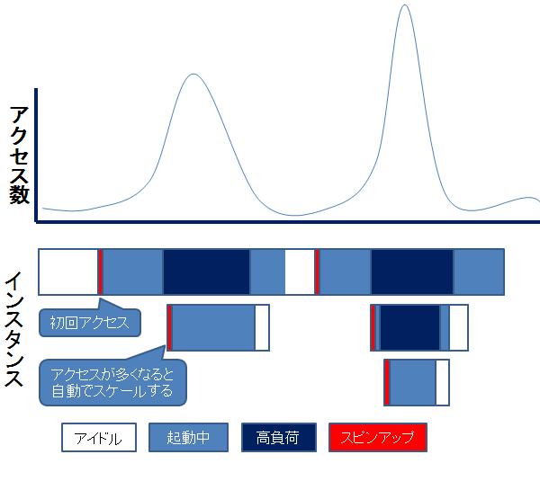 f:id:yusaku-hatanaka:20160113005443j:image:w300