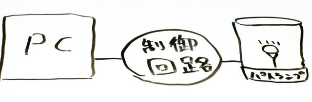 f:id:yusaku-hatanaka:20160113005501j:image:w640