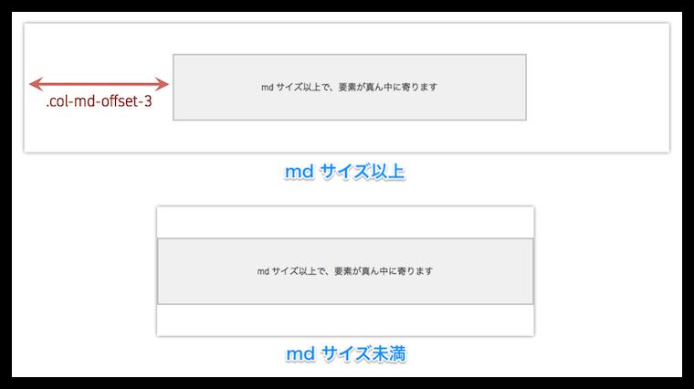 f:id:yusaku-hatanaka:20160113005730j:image:w760