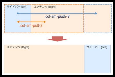 SidebarSwap.png