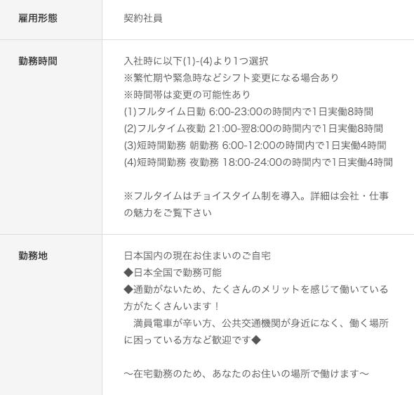 Amazonジャパン在宅ワーク