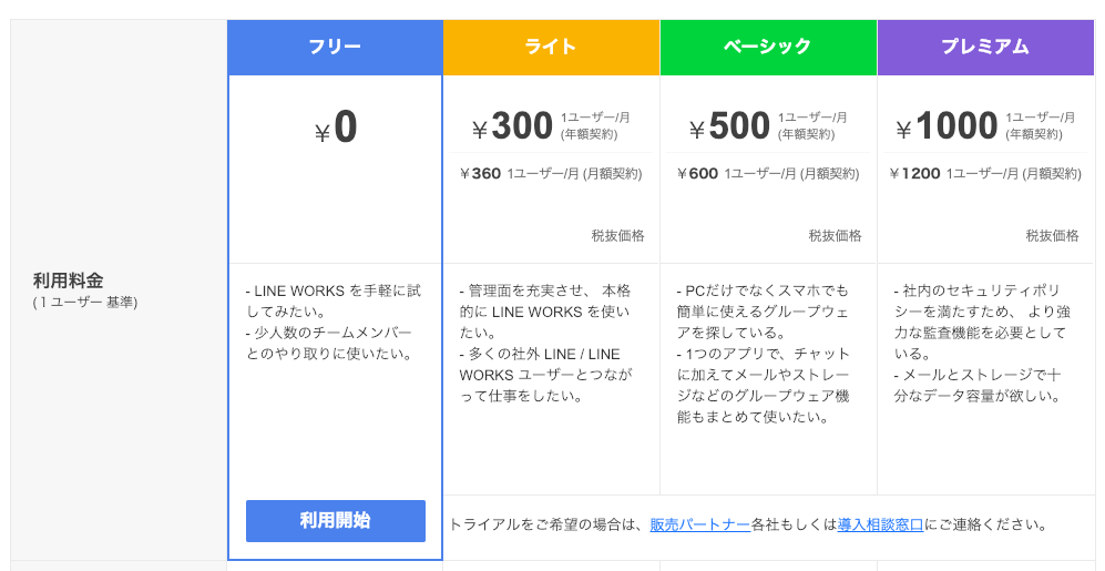 LINEWORKS料金プラン1