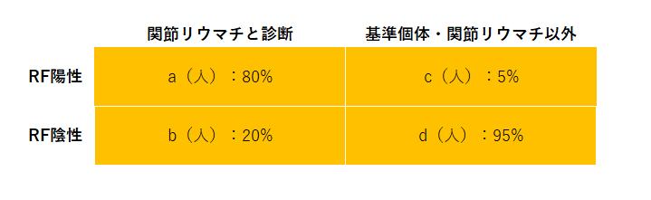 f:id:yusakum:20190205104436p:plain