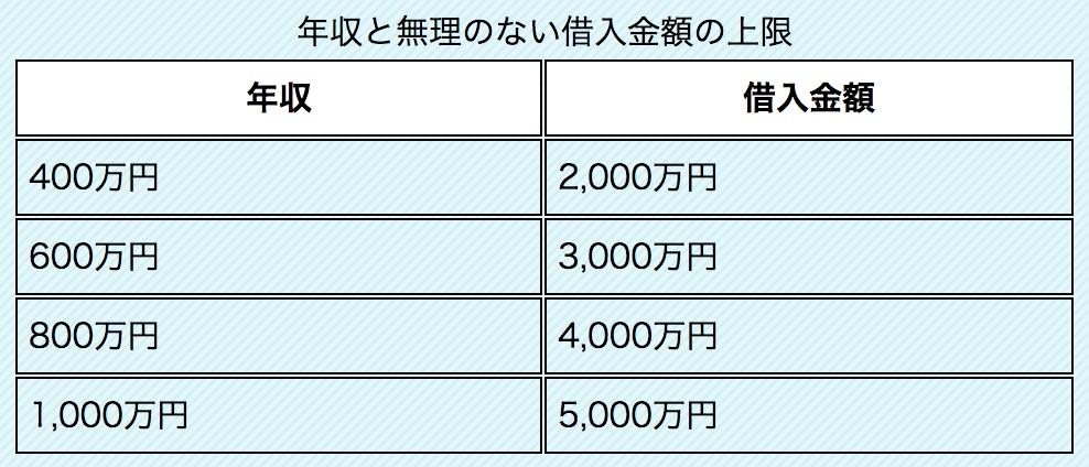 f:id:yusan09:20170816205400j:plain