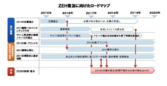 f:id:yusan09:20180205001126j:plain