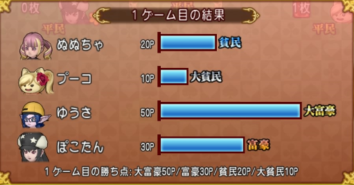 f:id:yusanoajisai:20201128060907p:plain