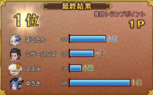 f:id:yusanoajisai:20210304212213p:plain