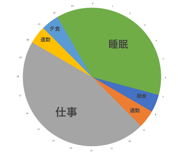f:id:yusanoajisai:20210414005546p:plain