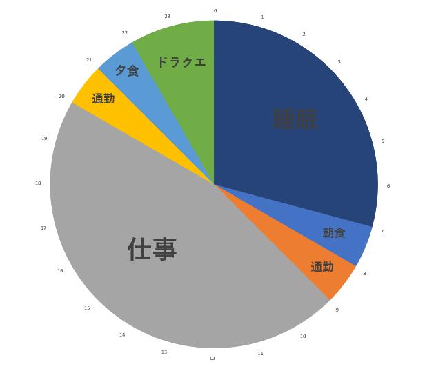 f:id:yusanoajisai:20210414005618p:plain