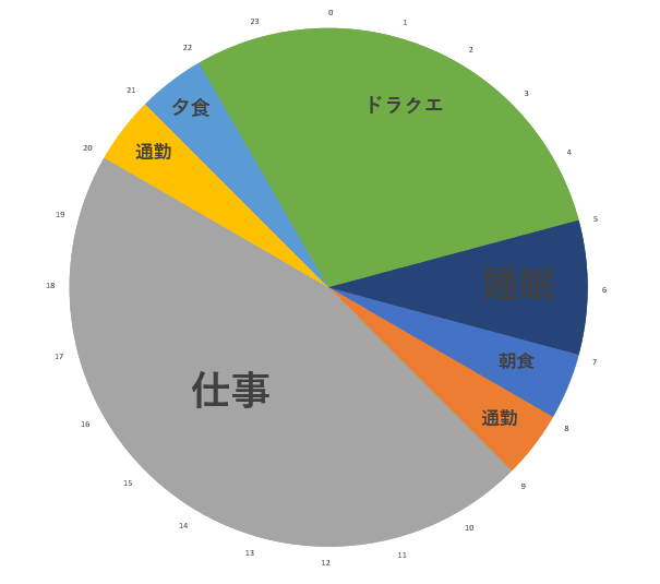f:id:yusanoajisai:20210414005640p:plain