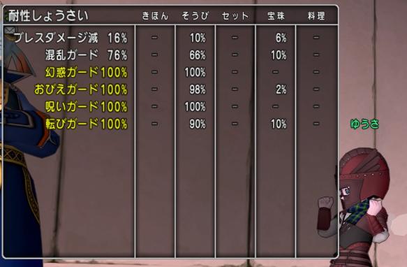 f:id:yusanoajisai:20210516005448p:plain