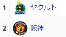 f:id:yusanoajisai:20211016163050p:plain