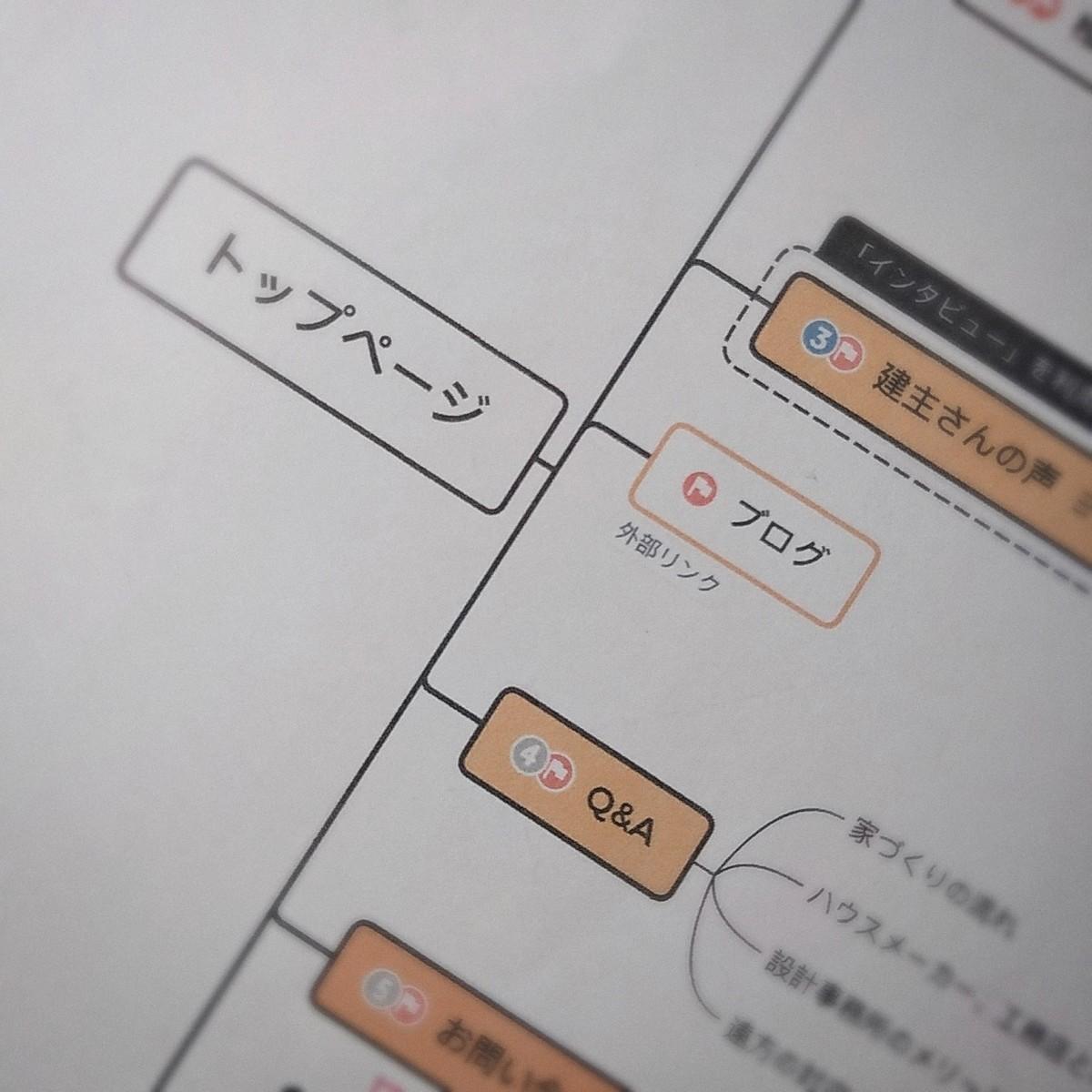 f:id:yusei2000:20200526173527j:plain