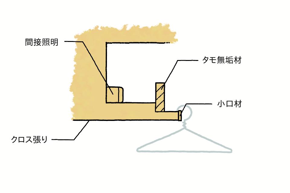 f:id:yusei2000:20201006183049p:plain