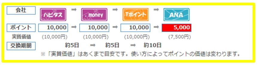 f:id:yusha_126:20170221073448j:plain