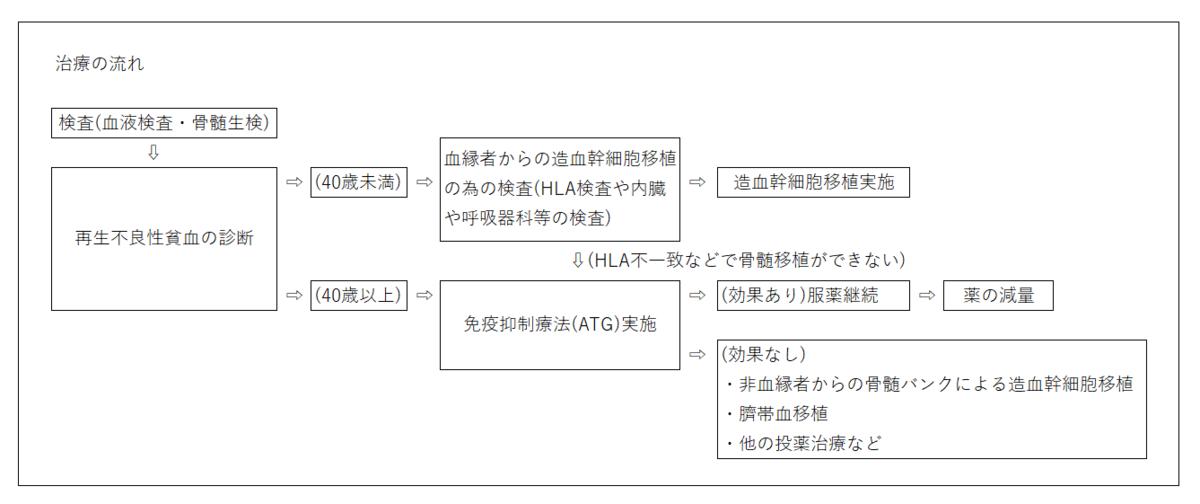 f:id:yushi40:20190905204323p:plain