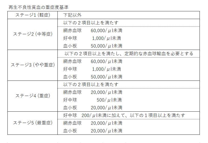 f:id:yushi40:20190907062532p:plain