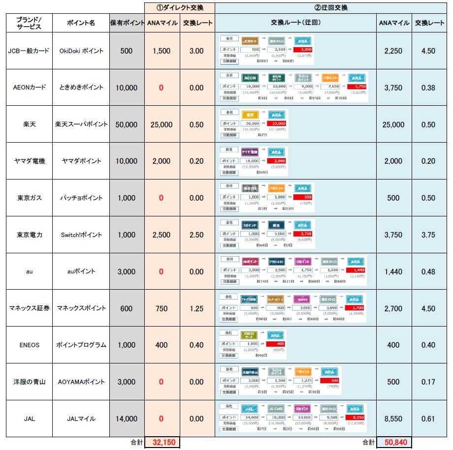 f:id:yushishi:20161104203005j:plain