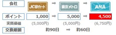 f:id:yushishi:20161105202946j:plain